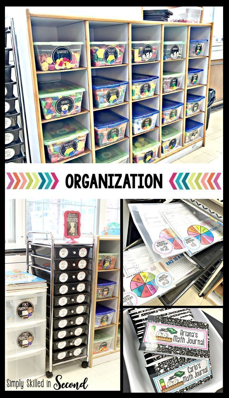 GUIDED MATH ORGANIZATION - Let's get organized! Head on over to read all about how I organize my classroom and lesson plans for a smooth Guided Math block!
