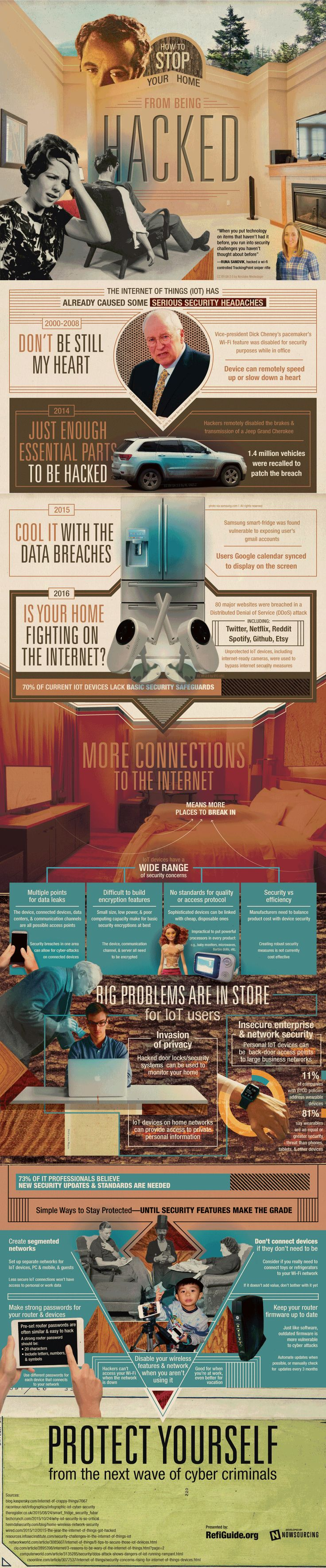 How To Stop Your Home From Being Hacked #Infographic #HowTo
