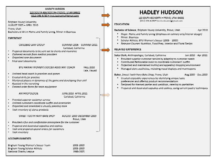48 best résumé images on Pinterest Creativity, Typography and - resume examples byu