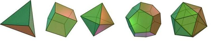 Platonic solids in ascending order of number of faces. nasablueshift