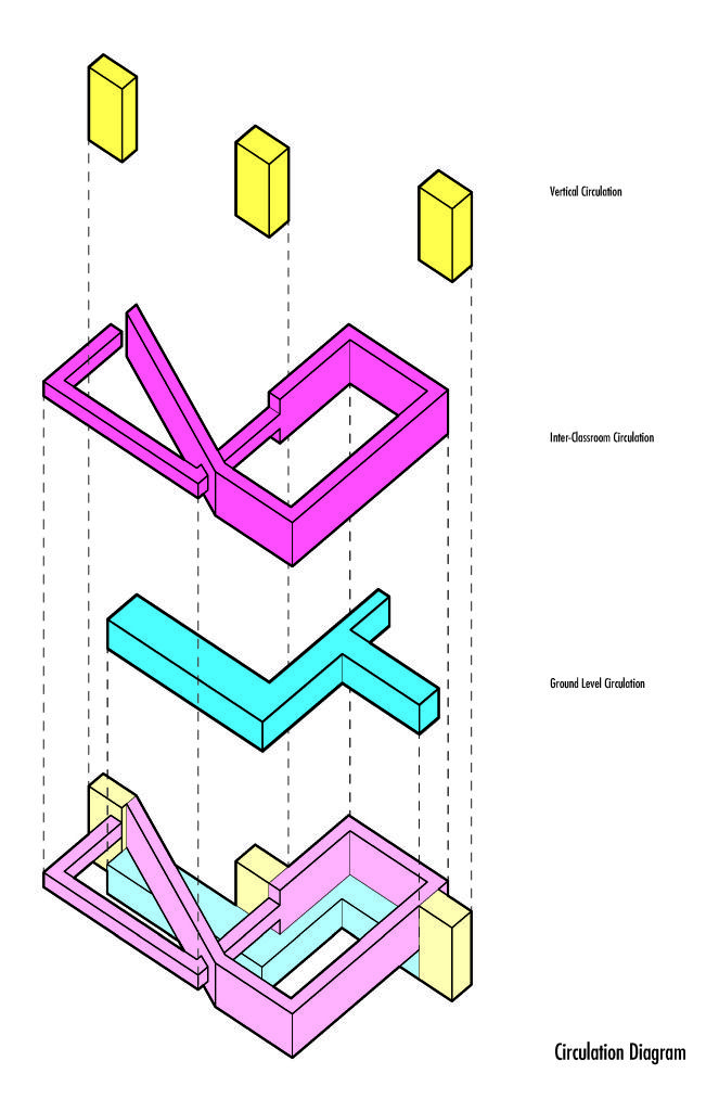 7 best architecturediagrams images on pinterest | arches ... - Der Vertikale Garten Live Screen Danielle Trofe