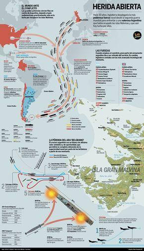 Guerra Malvinas                                                                                                                                                                                 Más
