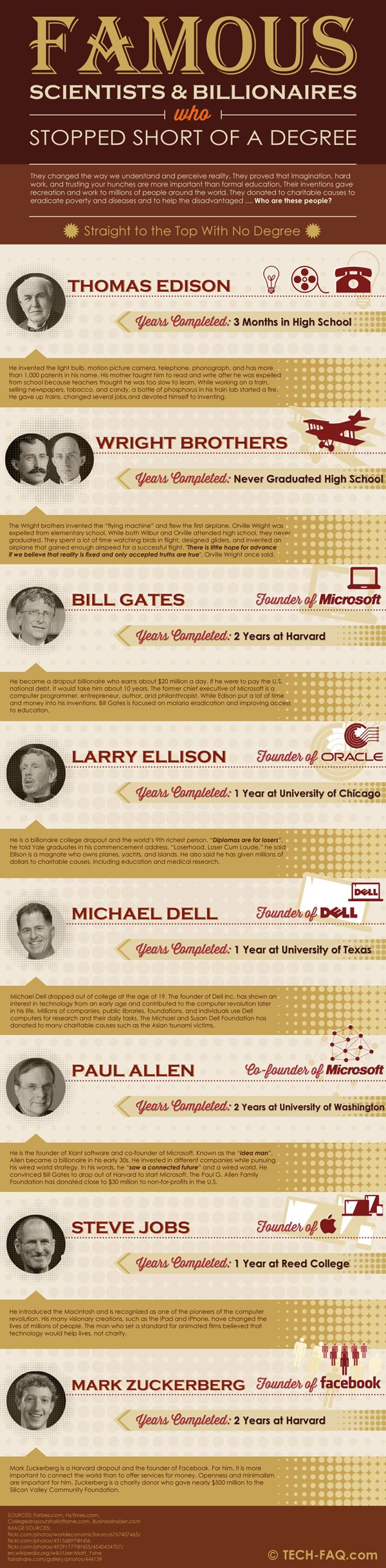 Famous Entrepreneurs Who Dropped Out of School