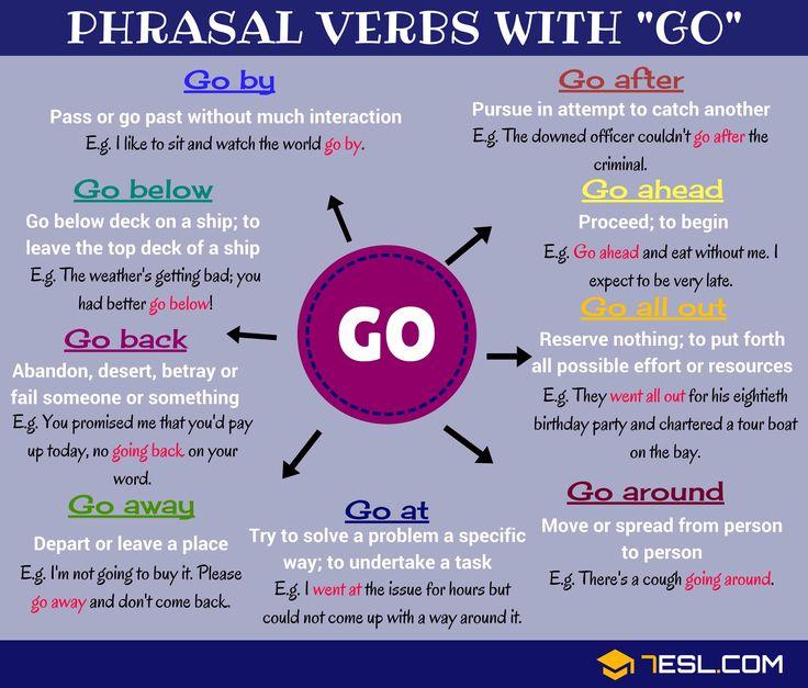 Phrasal Verbs with GO 2