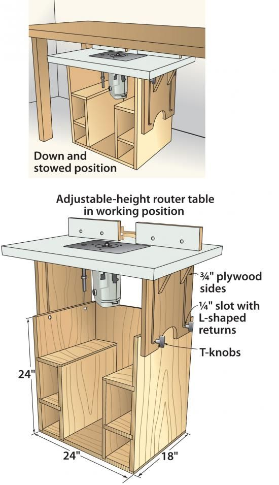 I needed a router table, but didn't have room in my garage shop for another large stationary cabinet. My solution is a tele-scoping table that can slide down and fit under a work counter when not in use.