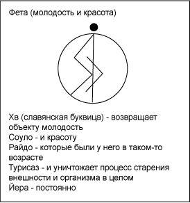 Дневник маша_сирень : LiveInternet - Российский Сервис Онлайн-Дневников