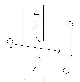 Ejercicios básicos de ataque y defensa en la iniciación al hockey hierba