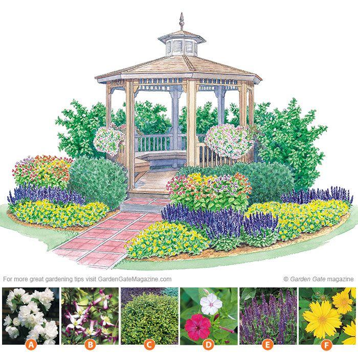 1000 images about gazebo planting on pinterest gardens for Garden getaway designs