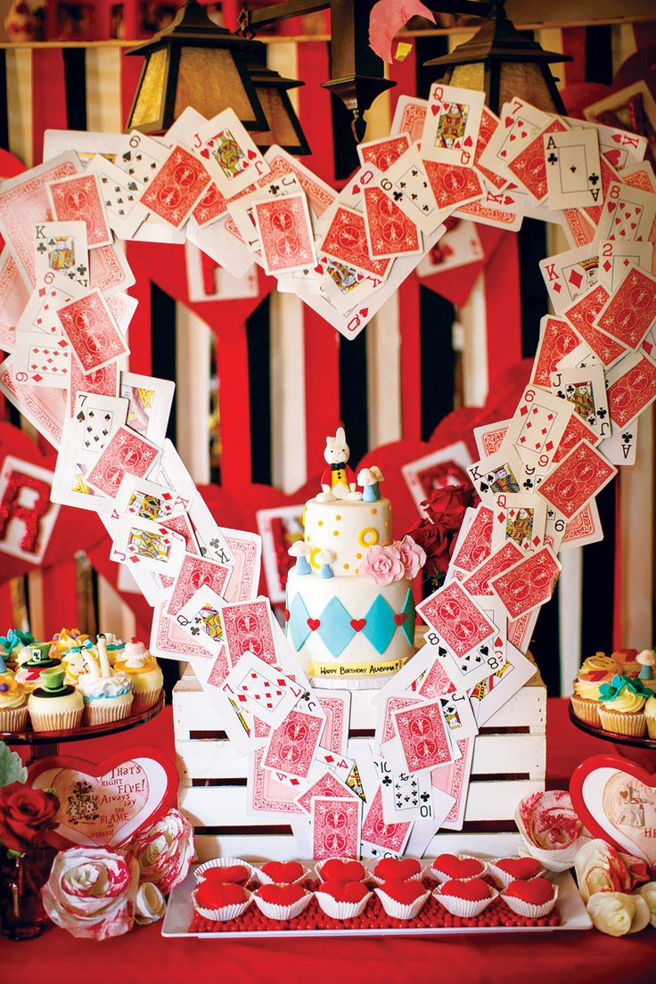 Alice in Wonderland Birthday Party {Whimsy + Fantasy} // Hostess with the Mostess®