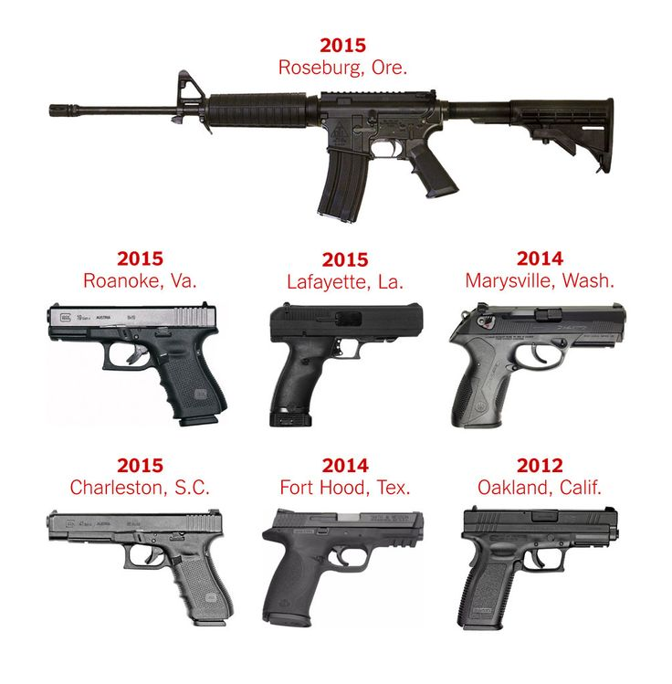 Background Checks Could Have Prevented Mass Shootings: 23 Best Fairness, Equality, Justice, Freedom Images On