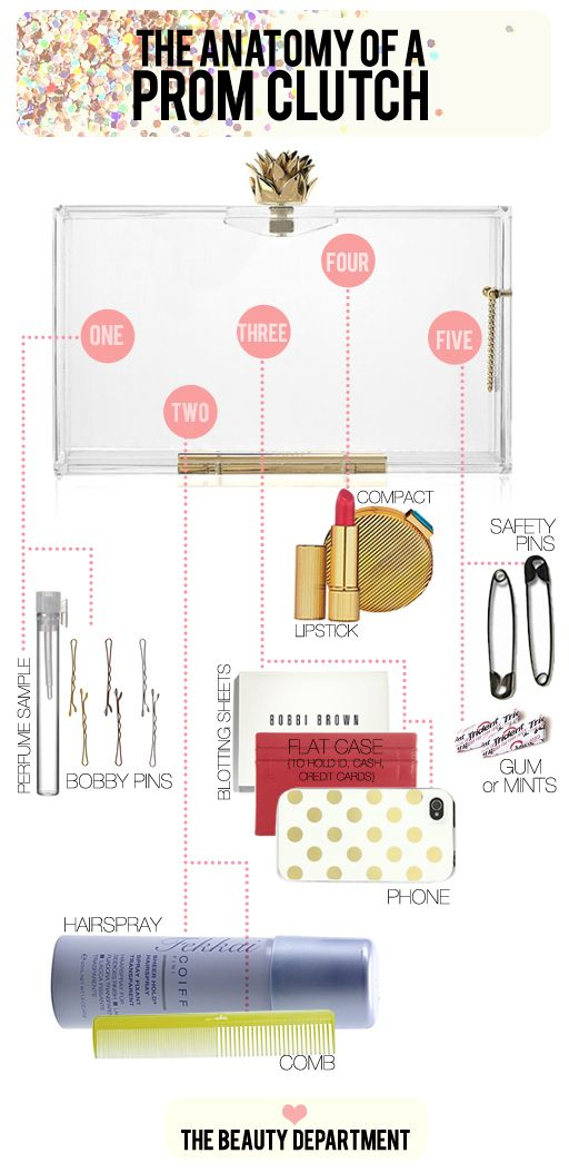 It says Anatomy of a Prom Clutch but really this is great for anyone going to a BIG event:  Internet Site, Promclutch,  Website, Prom Idea, Events, Web Site, Prom Clutches Essential, Beauty Department, Bags