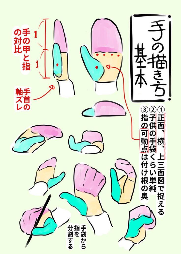 """アニメ私塾さんのツイート: """"◎手の描き方 <基本> ・子供手袋で大まかに捉える ・手の甲と指は1:1 ・手首の軸ズレ ・指も軸ズレ ・可動ポイントは甲の骨 <応用> ・男→ゴツゴツ ・女→先細く ・子供→柔らかく ・爪は指の正中線意識!! ・昔のアニメの中薬指合体 ・指の上面はソリ、下面は肉で柔らかく https://t.co/h7mJNu3YWK"""""""