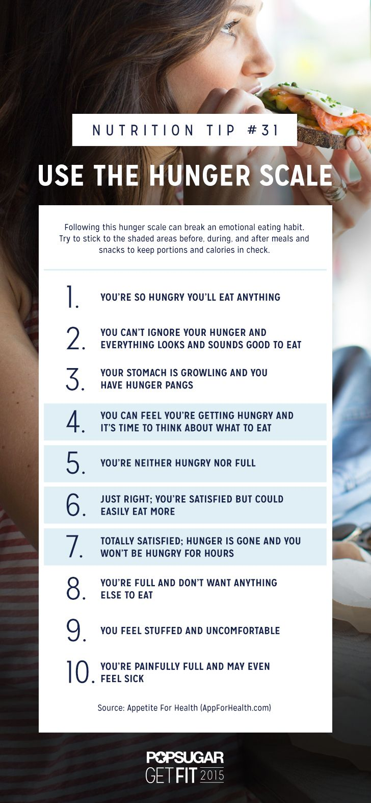 Use this hunger scale to help keep your meals and snacking in check.