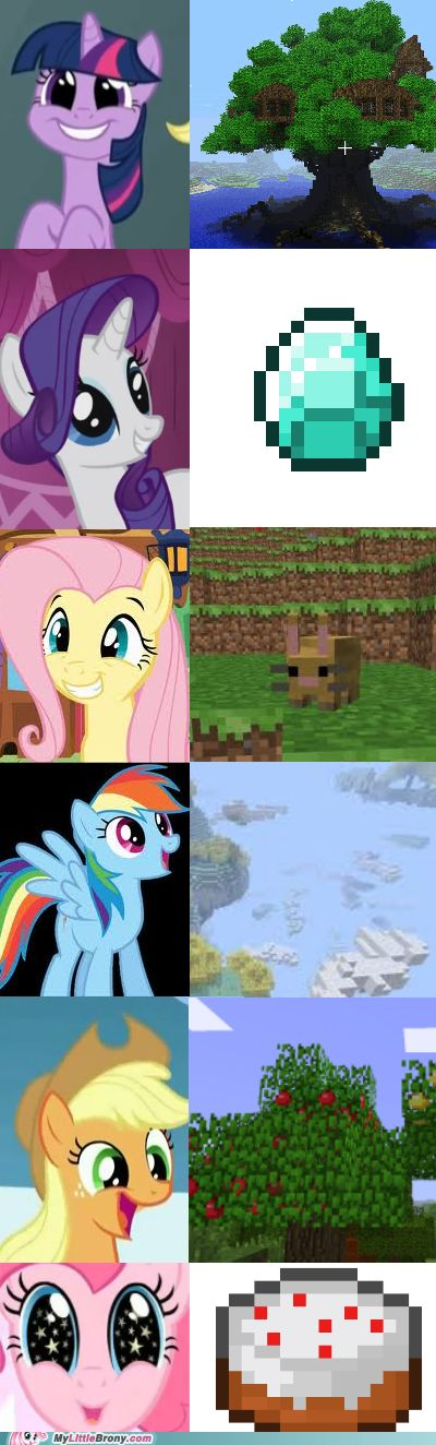 Ha! Fluttershy, Rarity, and Rainbow Dash, I don't know where to pin this, minecraft or MLP, but I made a choice as you can see!!!