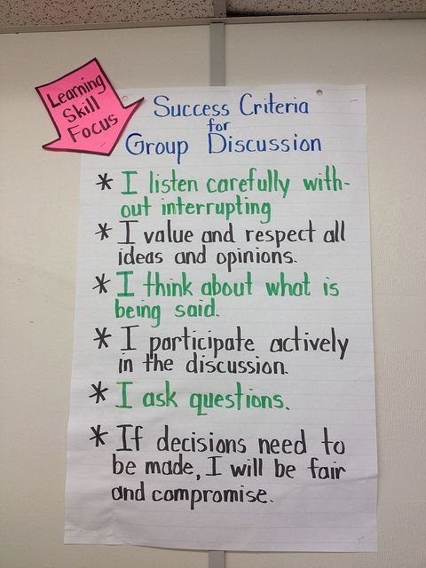 Success Criteria:  Group Discussion/Accountable Talk