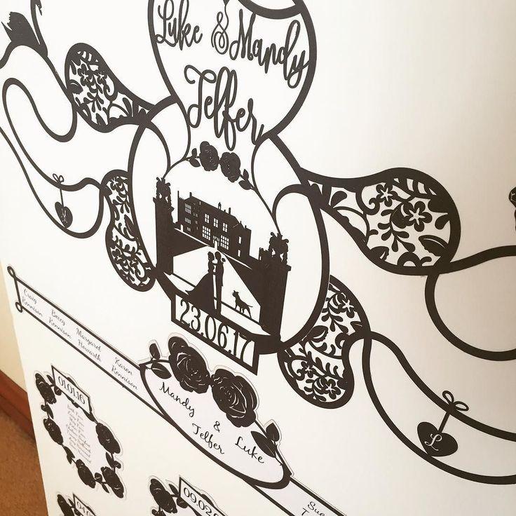 Table arrangement for Luke and Mandy! Congratulations to you both I hope you had a lovely day! It was a stunning venue! #jld #jldstamp @luketelf88 @laceylou_staff #new #tablelayout #wedding #weddings #weddingstuff #weddingdecor #weddinglayout #etsyseller #new #handmade #somerset #brymtonhouse