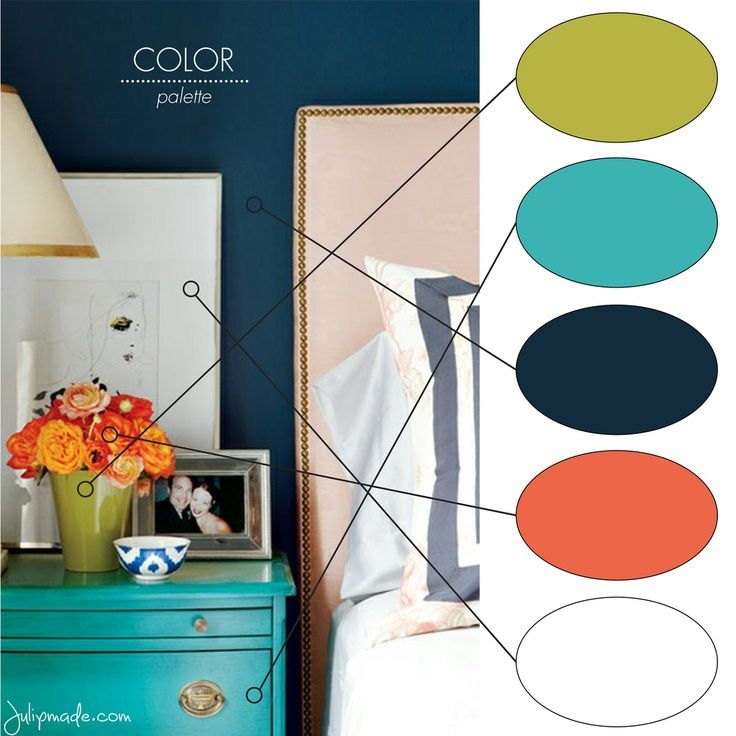 Painting Walls In Shades Of Melon: Color Palette: Green, Turquoise, Navy, Orange, White We