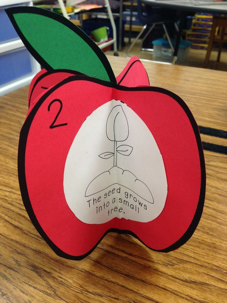 Johnny appleseed, Apples and Activities on Pinterest
