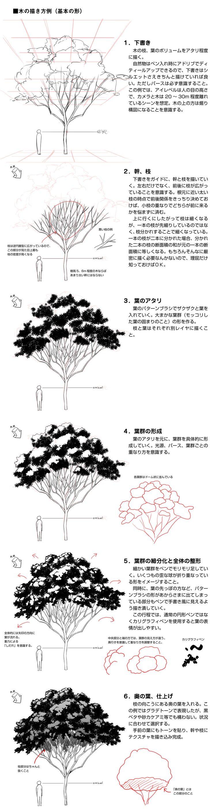 木の描き方例(基本の形)