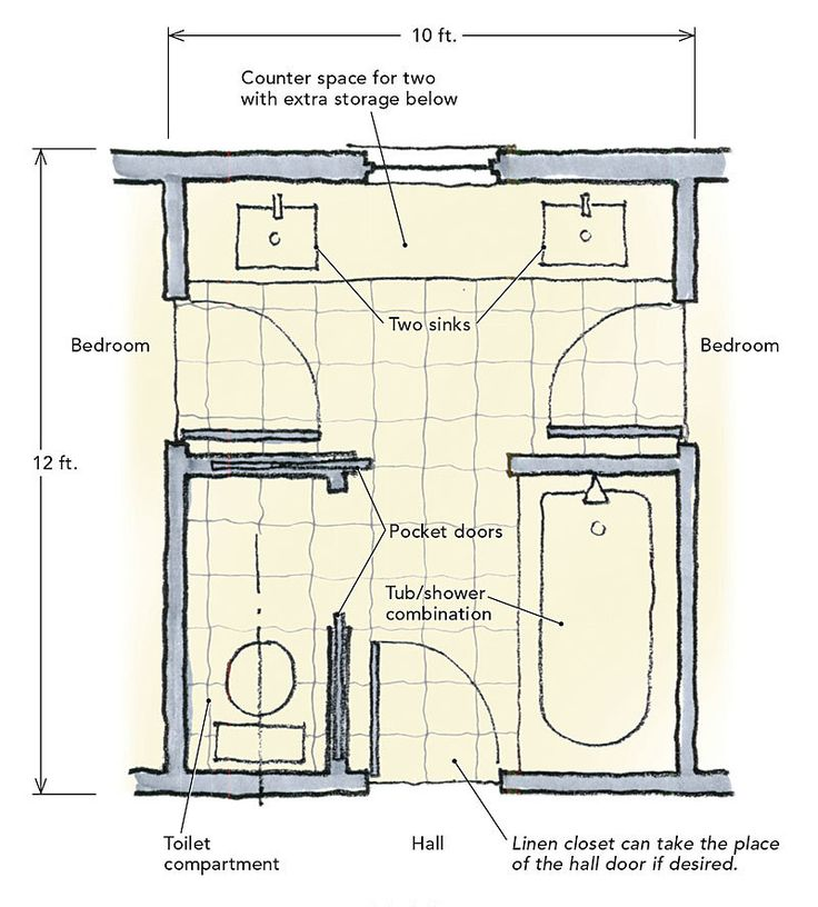 10 best Jack and Jill bathroom floor plans images on ...