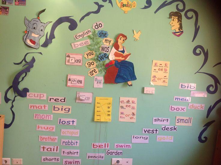 Disney classroom theme word wall