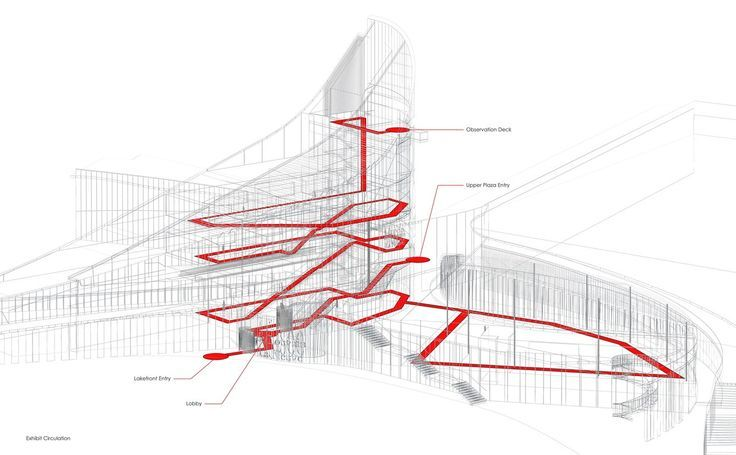 17 best concepts circulation images on pinterest for Architectural concepts circulation