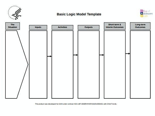 30 Free Download Logic Model Template For Your Business And