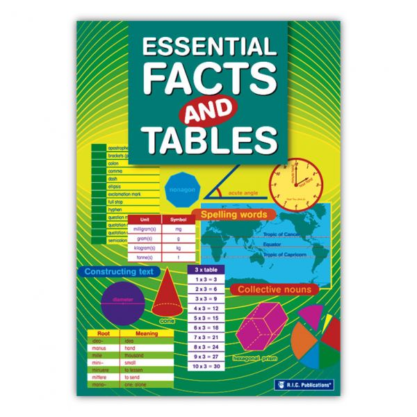 Essential Facts and Tables. Symbols, tables, formulas, definitions and spelling rules
