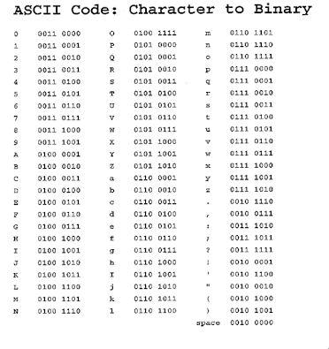 Binary options cheat code