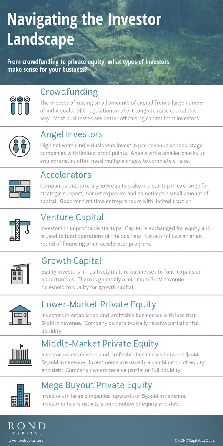 An Entrepreneurs Guide To Navigating The Different Types Of Investors Rond  Blog: A Finance How