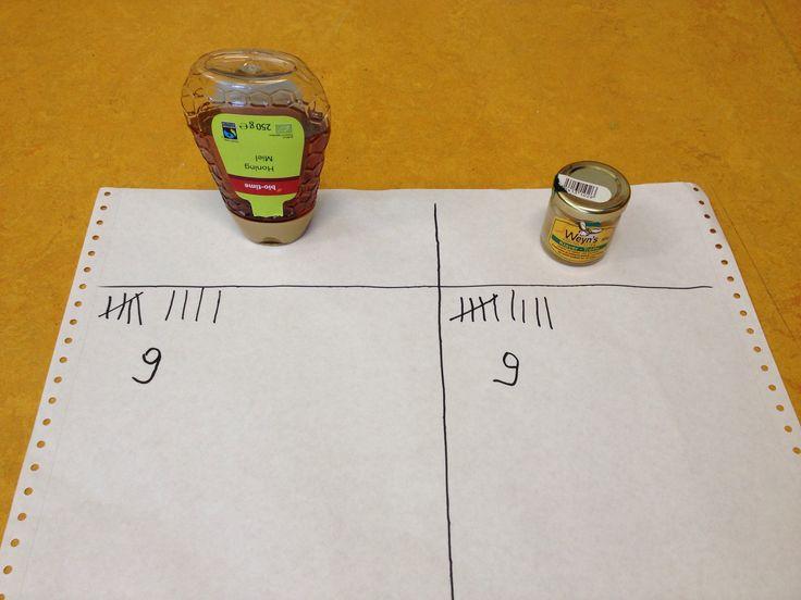 Geweldige activiteit; Welke honing is het lekkerst? En hoe noteren wij dat?