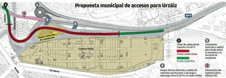 Nuevos accesos a la estación Vialia