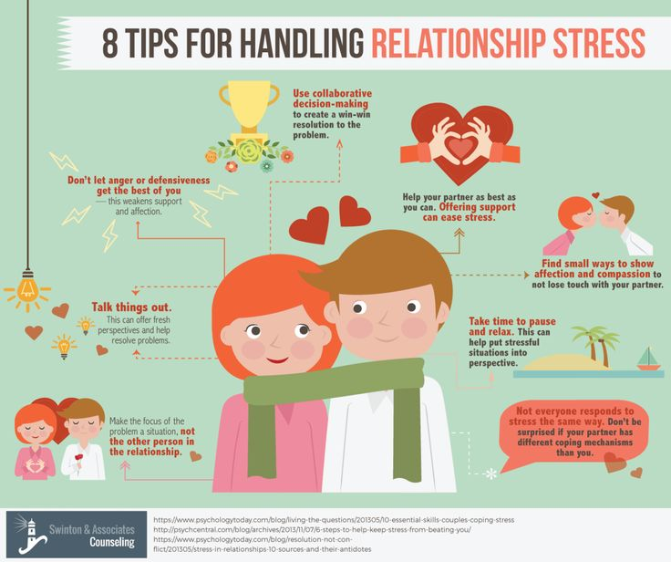 Handling relationship stress is a most difficult thing. It depends on your willpower how you handle the stress and overcome with that situation.