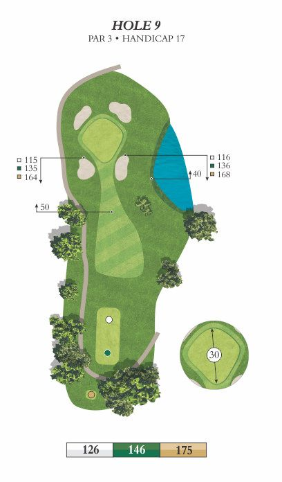 Golf Course Yardage Book Illustrations For Southwinds Golf