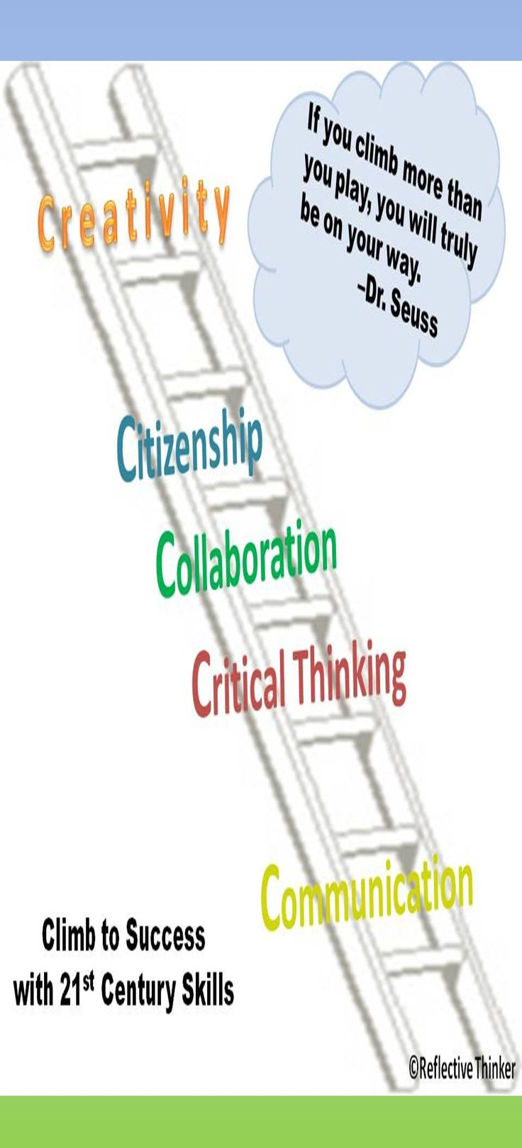 Teach students to climb higher with 21st century skills: collaboration, communication, creativity, critical thinking, citizenship, problem solving, responsibility, global literacy, media and Information literacy, reading and writing skills literacy, flexibility, and adaptability. Find 21st century skills activities and lessons in my TPT store. Find free items on Pinterest: http://www.pinterest.com/elateacher44/21st-century-skills/