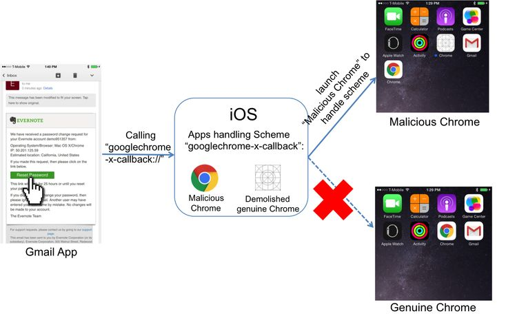 Three New Masque Attacks against iOS: Demolishing, Breaking and Hijacking « Threat Research | FireEye Inc