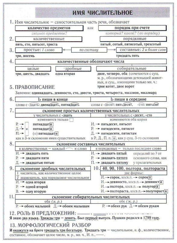 Поиск новостей по запросу #русский_язык
