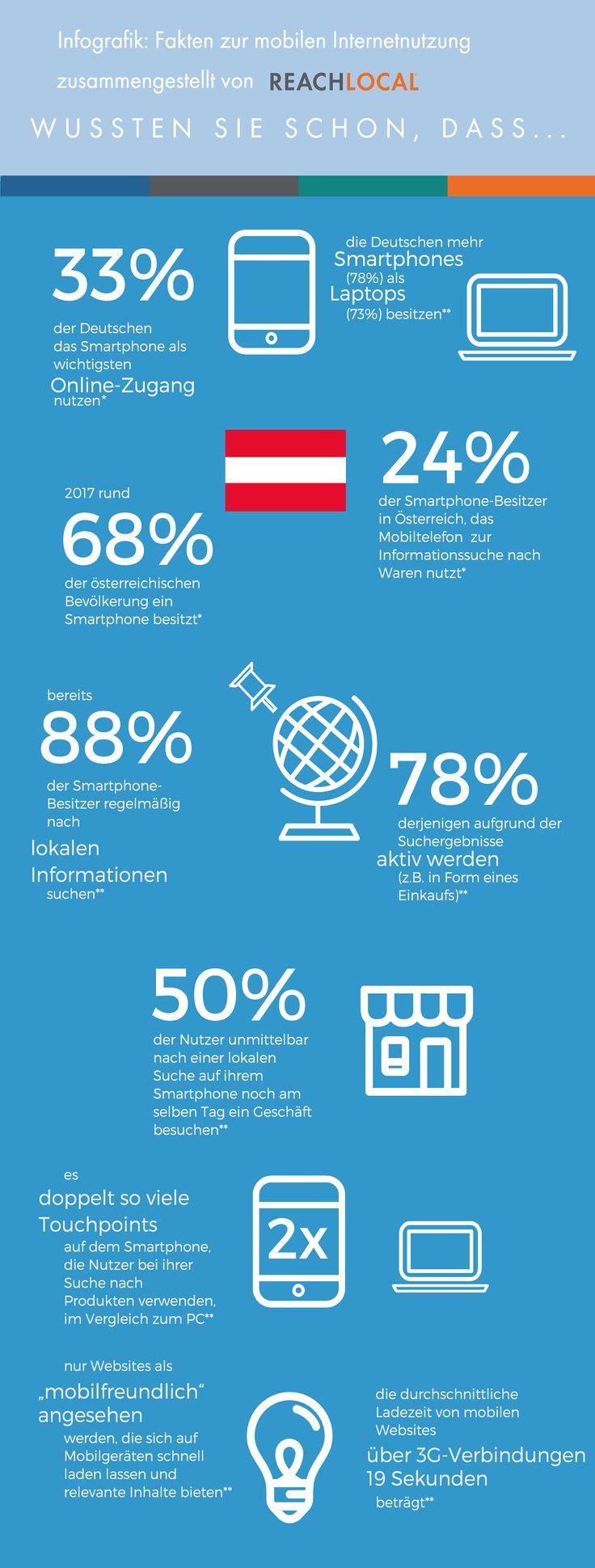 39 best ReachLocal GmbH images on Pinterest   Inbound marketing ...