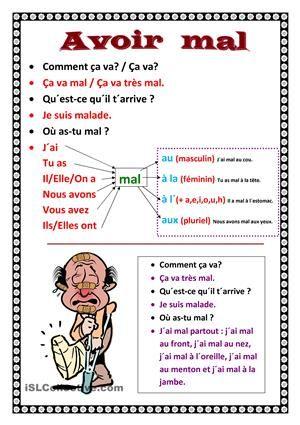 Petite fiche avec la théorie et un dialogue-exemple pour apprendre l´expression AVOIR MAL (au, à la, à l´, aux) - Fiches FLE