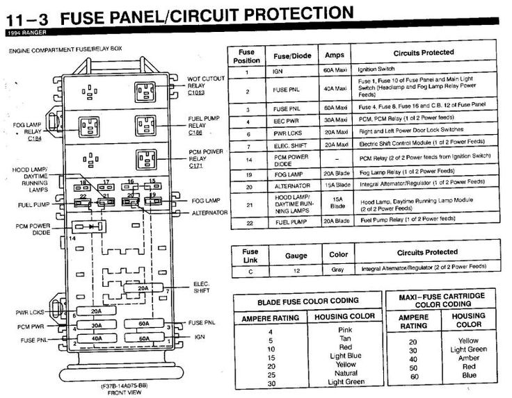 101b6607e0fe4aa1d7abc3e19e41e4c0 fuse panel ford ranger 94 ranger fuse box diagram wiring diagrams for diy car repairs 98 ford ranger wiring diagram at honlapkeszites.co