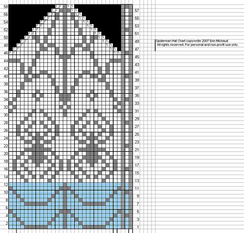 Knitting Chart No Stitch : Best images about filet on pinterest animaux shawl