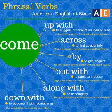 25 best Teaching images on Pinterest English grammar, English - assume vs presume