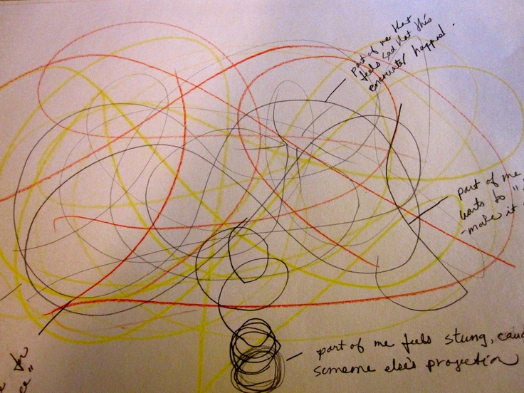 ART THERAPY REFLECTIONS: Scribble Drawing and Thinking Lightly