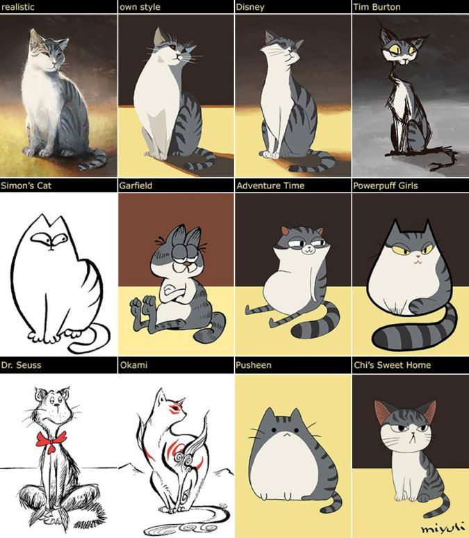 "Artist and animation student Miyuli of ""Hearts for Sale"" and ""Lost Nightmare"", illustrated her own cat in the varying styles of different comics and cartoons..."