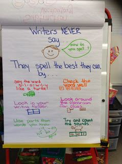 Great anchor chart on how to encourage students to use what they know when it comes to spelling and drafting