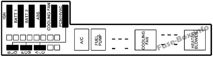 Under Hood Fuse Box Diagram Chevrolet Cavalier 2000 2001 With