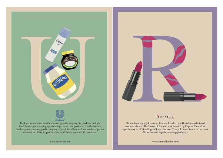 'Letters U & R' from A to Z of Iconic British Brands book design by Ben White, Esher College 2017