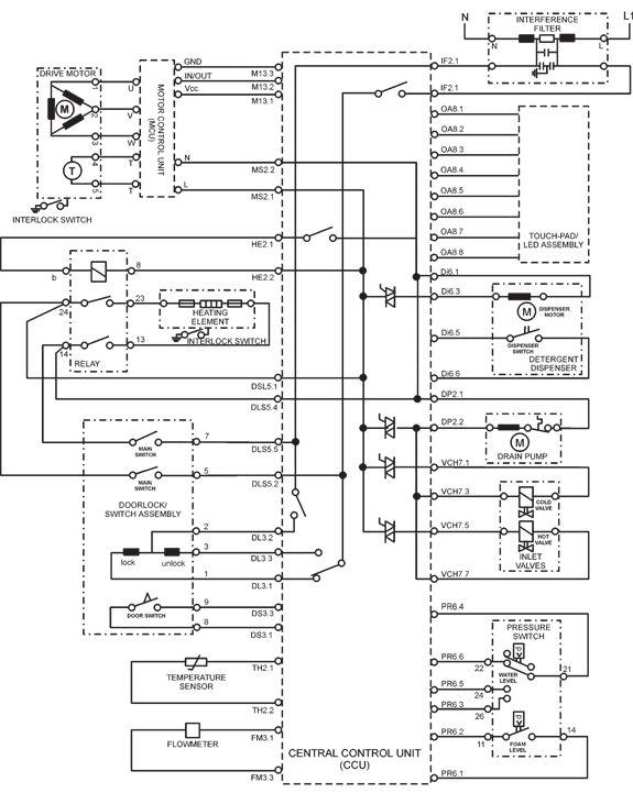 Wiring Diagram Of Washing Machine Washing machine motor