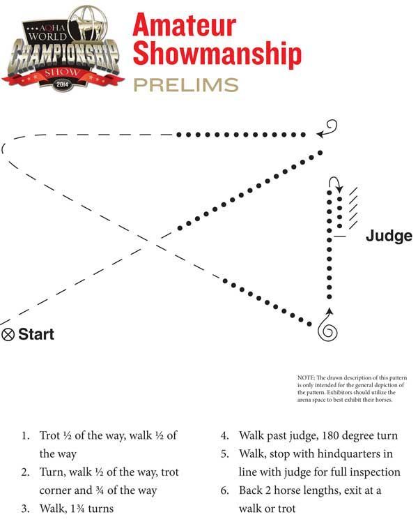 The prelims pattern for Amateur #Showmanship at the 2014 #AQHAWorldShow looks like fun!