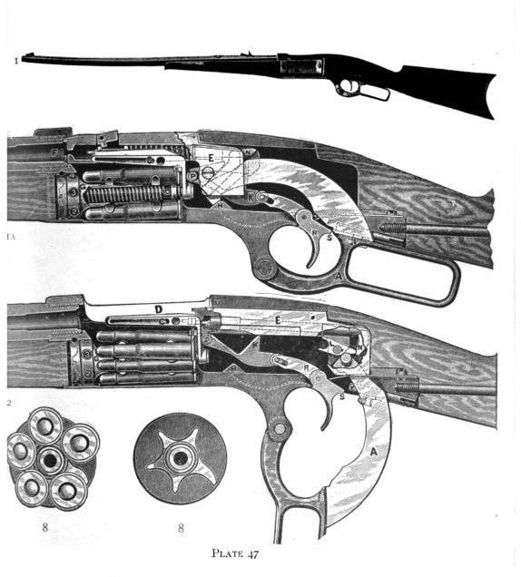 Rifle Local Deals, National For Sale & User Ratings at ...
